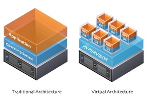 virtualization (1)